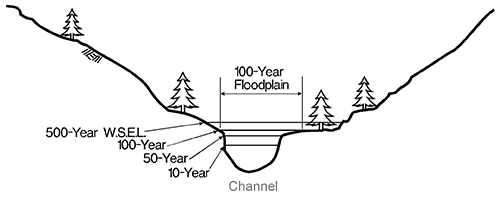100-year flood plain FEMA image